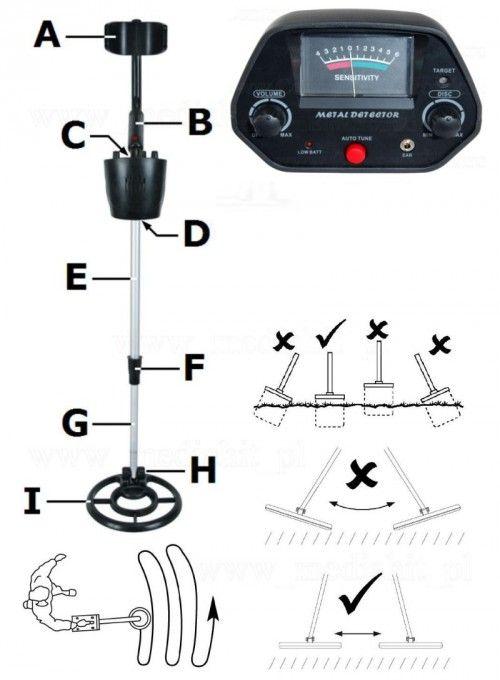 Fémdetektor, fémkereső detektor