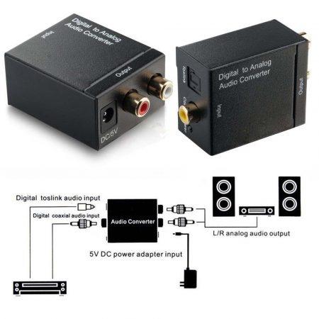 Digitális - analóg átalakító audio konverter